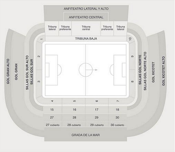 Mestalla Stadium Seating Plan